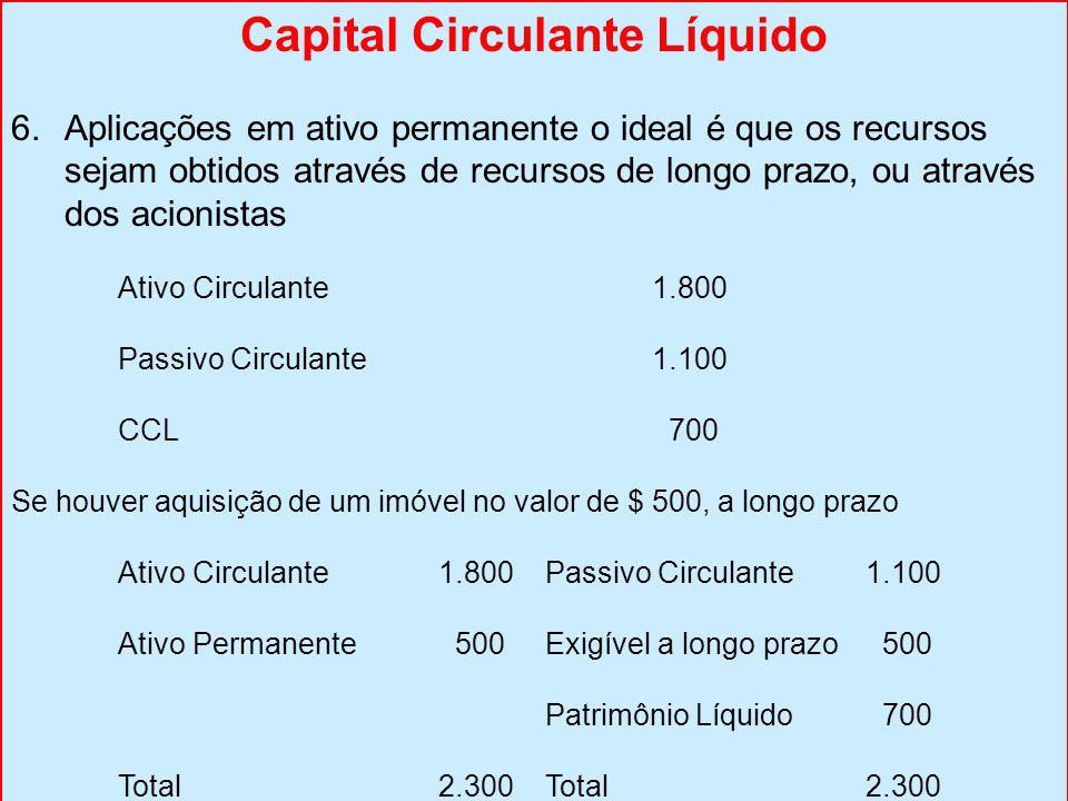 Capital Circulante Líquido 6.Aplicações em ativo permanente o ideal é que os recursos sejam obtidos através de recursos de longo prazo, ou através dos