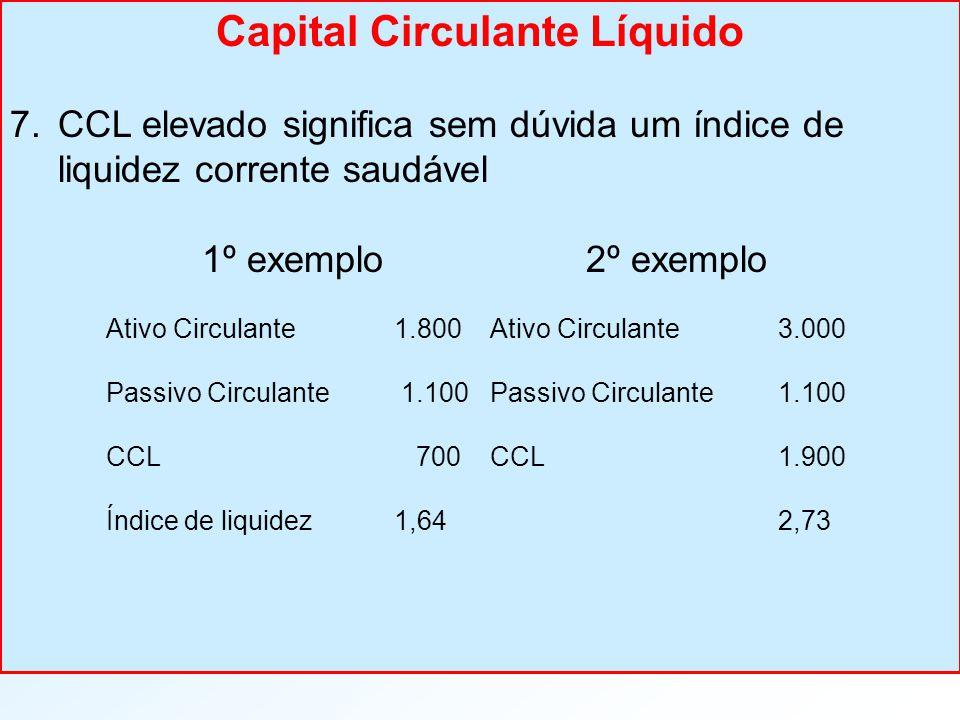 Capital Circulante Líquido 7.CCL elevado significa sem dúvida um índice de liquidez corrente saudável 1º exemplo2º exemplo Ativo Circulante1.800Ativo Circulante 3.000 Passivo Circulante 1.100Passivo Circulante1.100 CCL 700CCL1.900 Índice de liquidez1,642,73