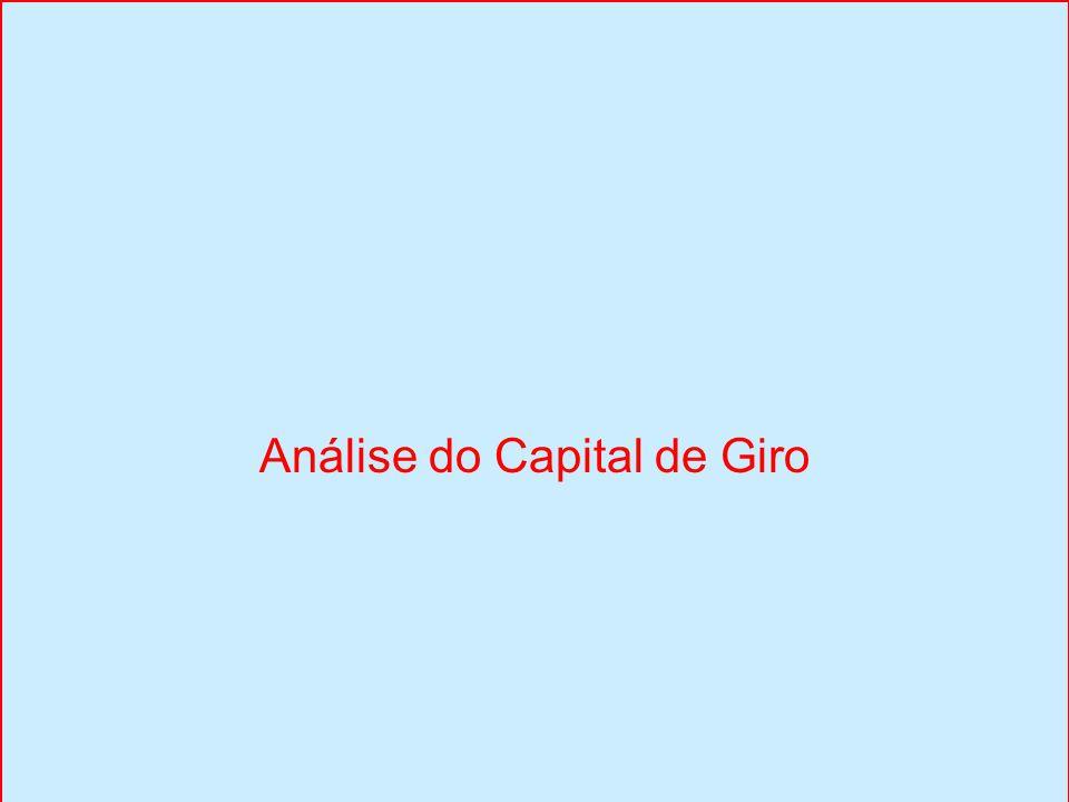 Análise do Capital de Giro