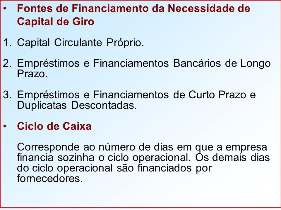 Fontes de Financiamento da Necessidade de Capital de Giro 1.Capital Circulante Próprio. 2.Empréstimos e Financiamentos Bancários de Longo Prazo. 3.Emp