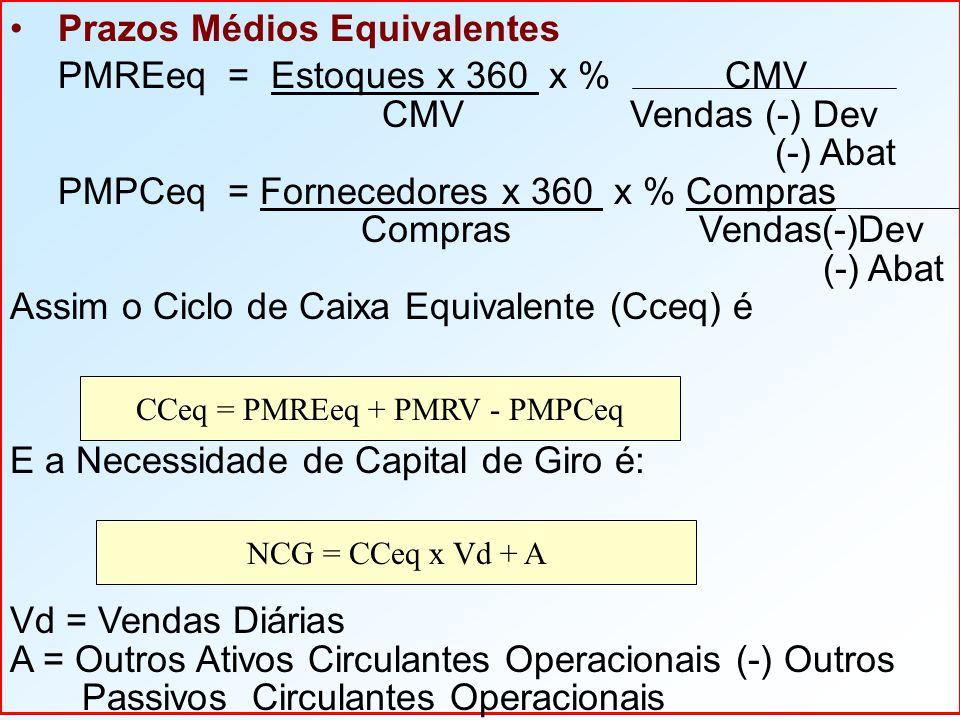 Prazos Médios Equivalentes PMREeq = Estoques x 360 x % CMV CMV Vendas (-) Dev (-) Abat PMPCeq = Fornecedores x 360 x % Compras Compras Vendas(-)Dev (-) Abat Assim o Ciclo de Caixa Equivalente (Cceq) é E a Necessidade de Capital de Giro é: Vd = Vendas Diárias A = Outros Ativos Circulantes Operacionais (-) Outros Passivos Circulantes Operacionais CCeq = PMREeq + PMRV - PMPCeq NCG = CCeq x Vd + A