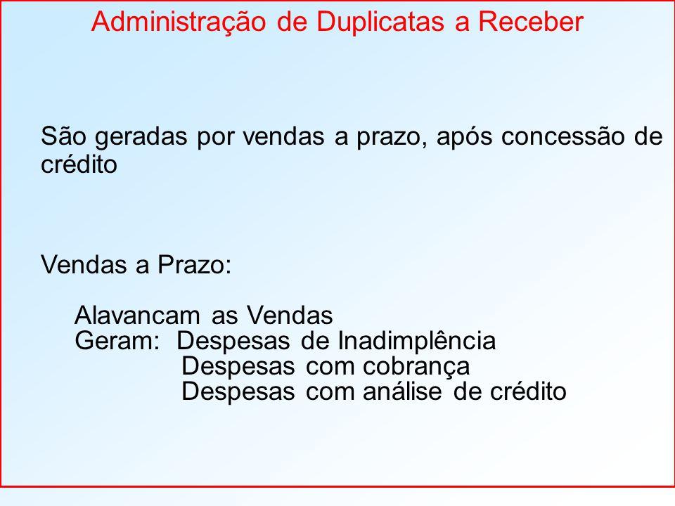 Administração de Duplicatas a Receber São geradas por vendas a prazo, após concessão de crédito Vendas a Prazo: Alavancam as Vendas Geram: Despesas de