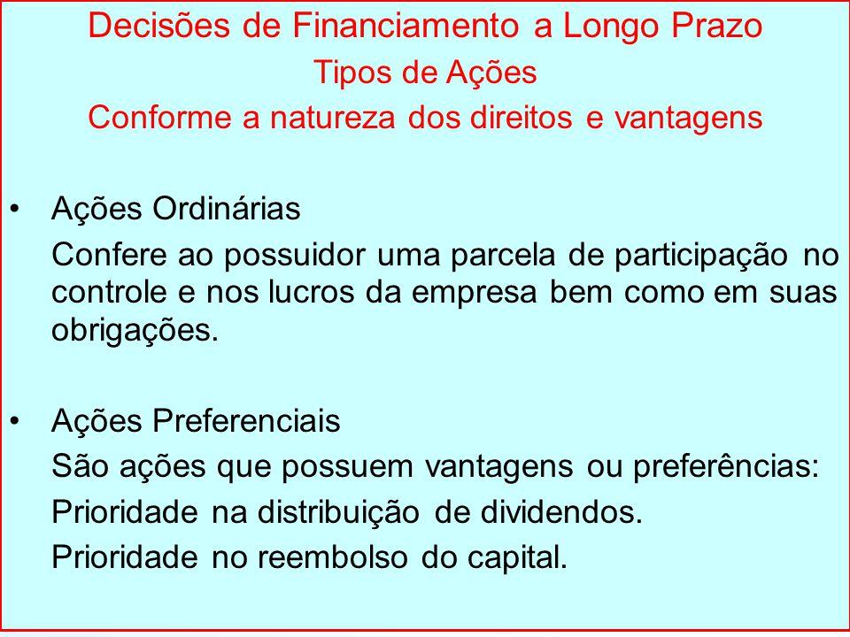 Decisões de Financiamento a Longo Prazo Tipos de Ações Conforme a natureza dos direitos e vantagens Ações Ordinárias Confere ao possuidor uma parcela