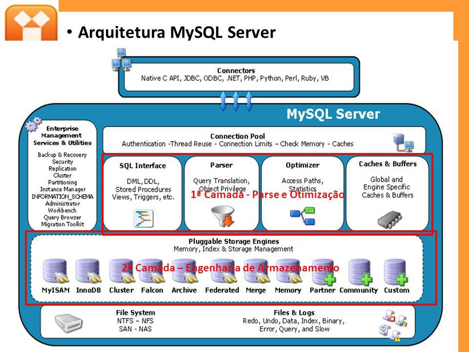 Arquitetura MySQL Server 1ª Camada - Parse e Otimização 2ª Camada – Engenharia de Armazenamento