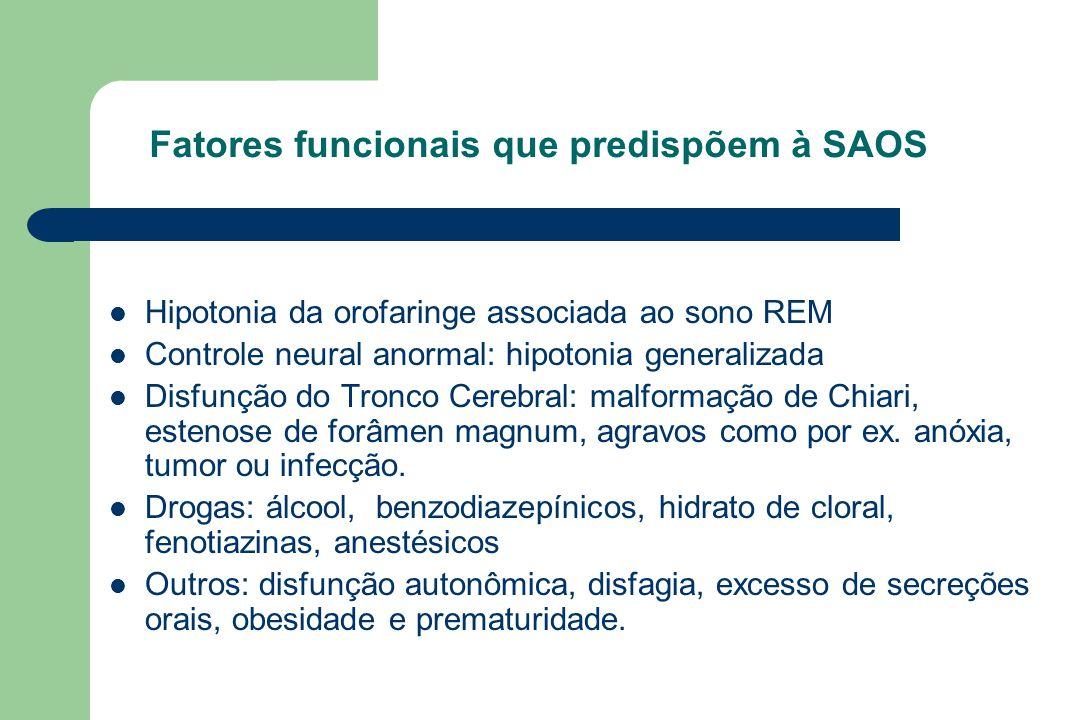 Fatores funcionais que predispõem à SAOS Hipotonia da orofaringe associada ao sono REM Controle neural anormal: hipotonia generalizada Disfunção do Tr