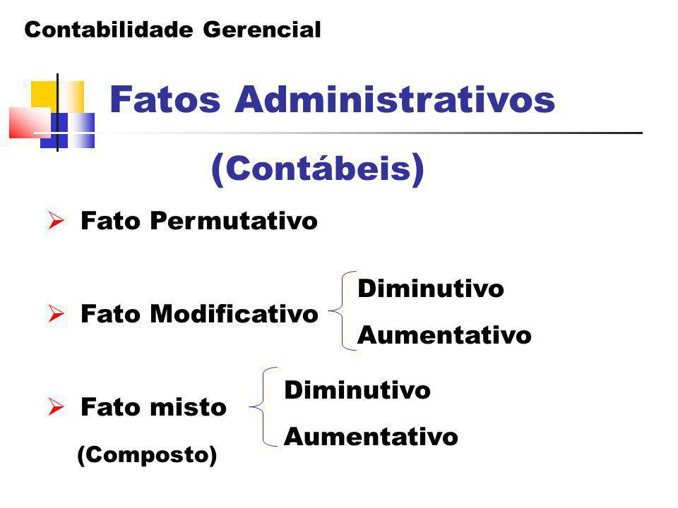 Contabilidade Gerencial  Fato Permutativo  Fato Modificativo  Fato misto (Composto) Fatos Administrativos ( Contábeis ) Diminutivo Aumentativo Dimi