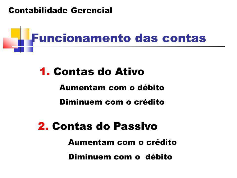 Contabilidade Gerencial 1. Contas do Ativo Aumentam com o débito Diminuem com o crédito Funcionamento das contas 2. Contas do Passivo Aumentam com o c