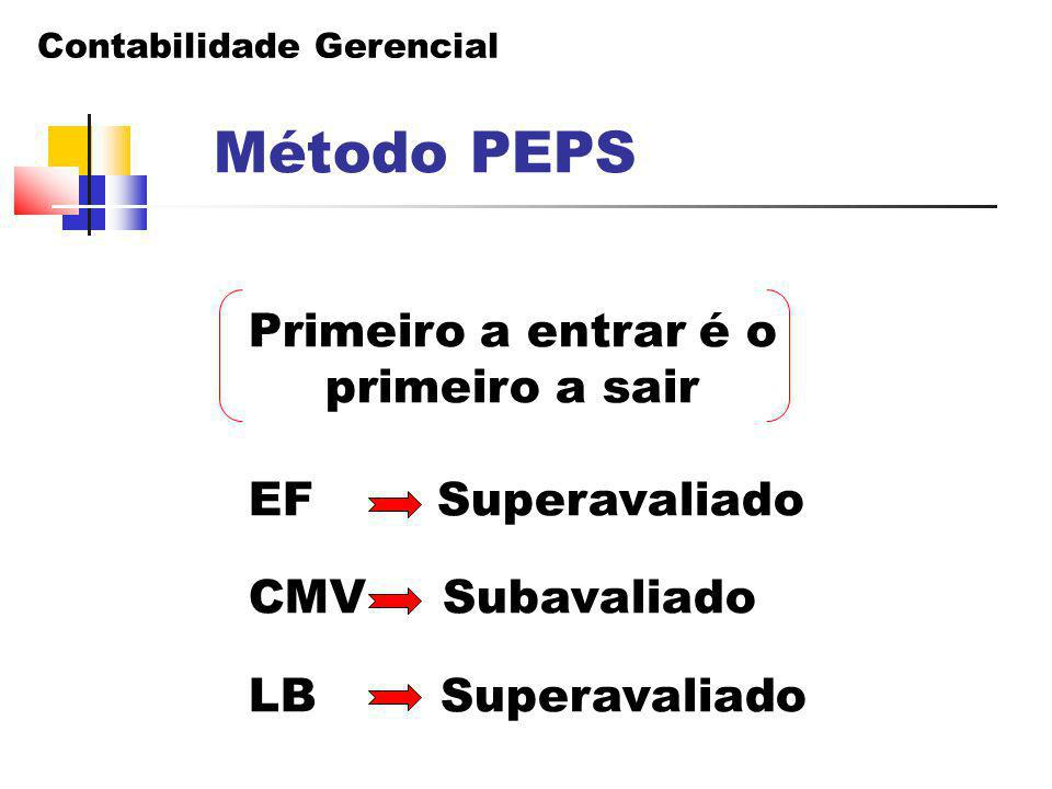 Contabilidade Gerencial Método PEPS Primeiro a entrar é o primeiro a sair EF Superavaliado CMV Subavaliado LB Superavaliado