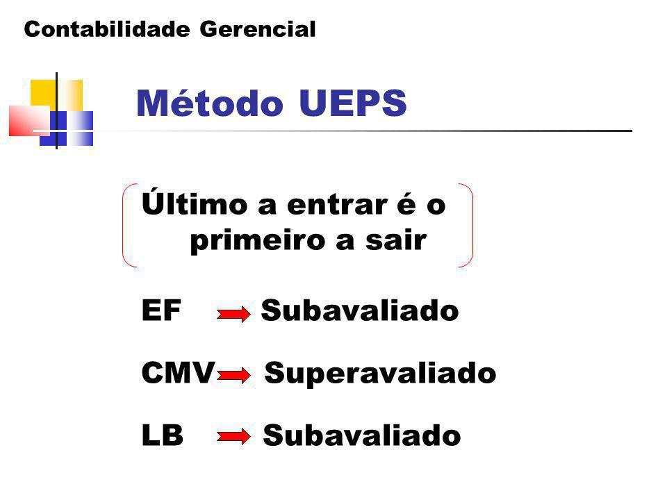 Contabilidade Gerencial Método UEPS Último a entrar é o primeiro a sair EF Subavaliado CMV Superavaliado LB Subavaliado