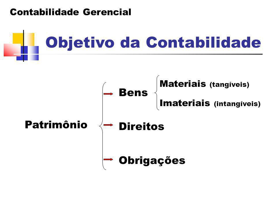 Bens – são valores materiais e imateriais que pertencem a empresa.