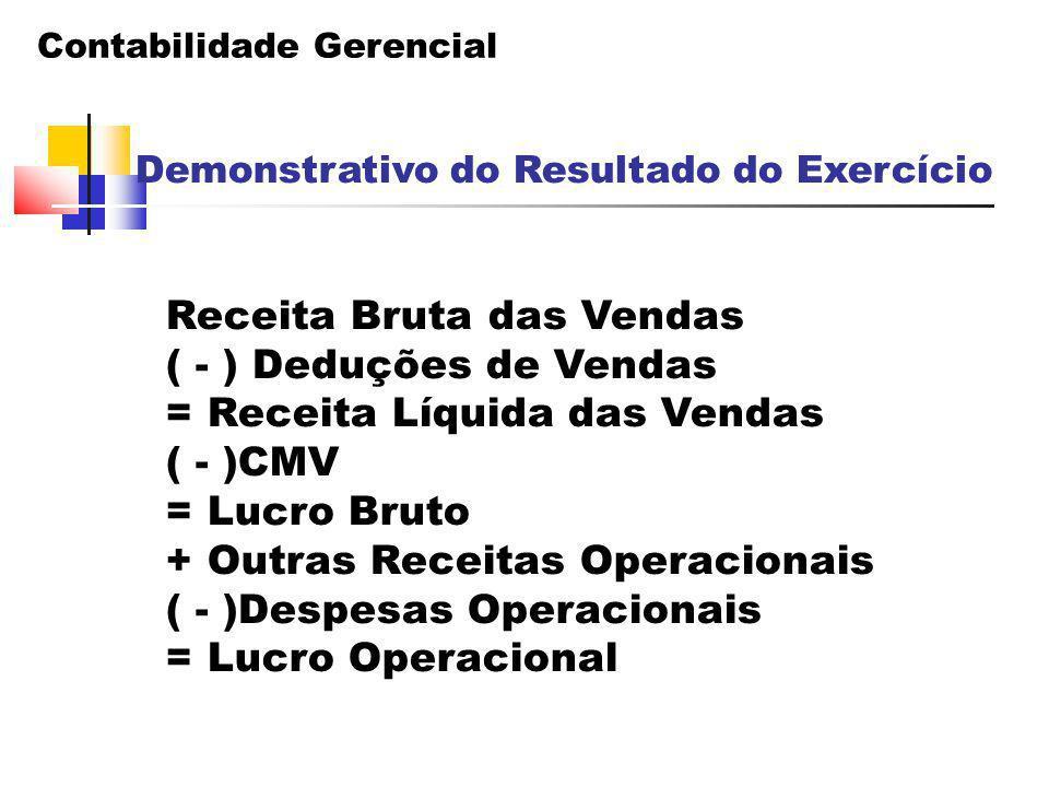 Contabilidade Gerencial Demonstrativo do Resultado do Exercício Receita Bruta das Vendas ( - ) Deduções de Vendas = Receita Líquida das Vendas ( - )CM
