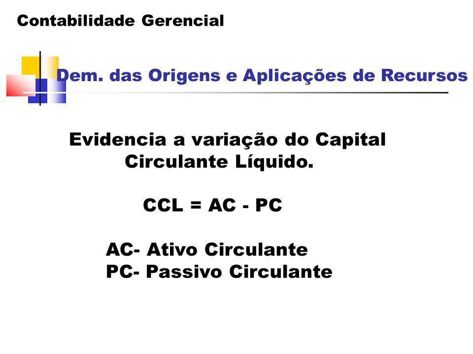 Contabilidade Gerencial Dem. das Origens e Aplicações de Recursos Evidencia a variação do Capital Circulante Líquido. CCL = AC - PC AC- Ativo Circulan