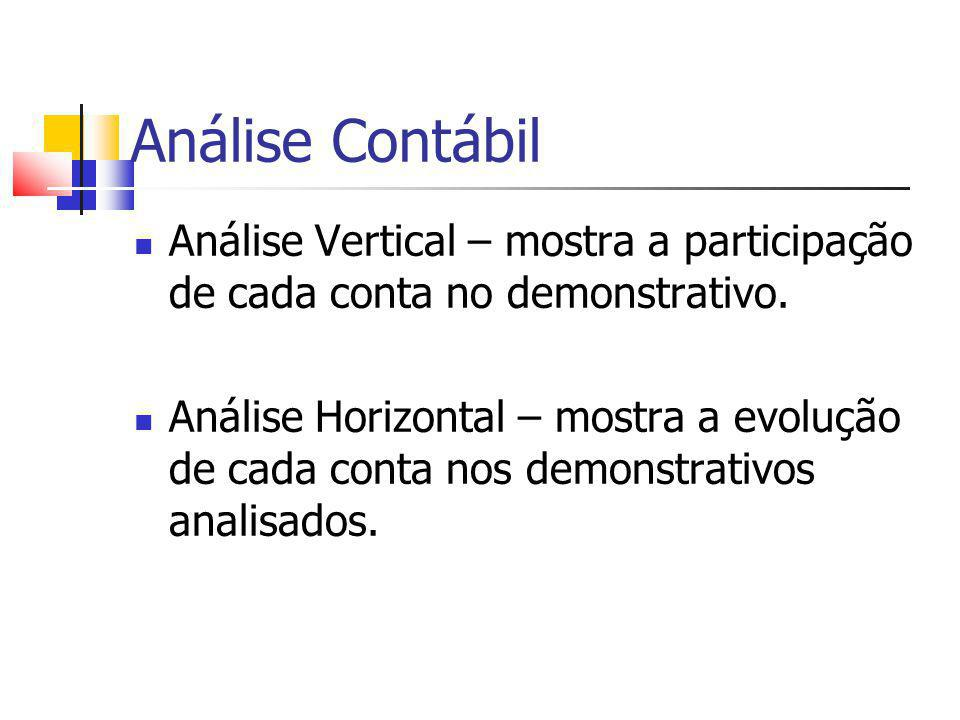 Análise Contábil Análise Vertical – mostra a participação de cada conta no demonstrativo. Análise Horizontal – mostra a evolução de cada conta nos dem