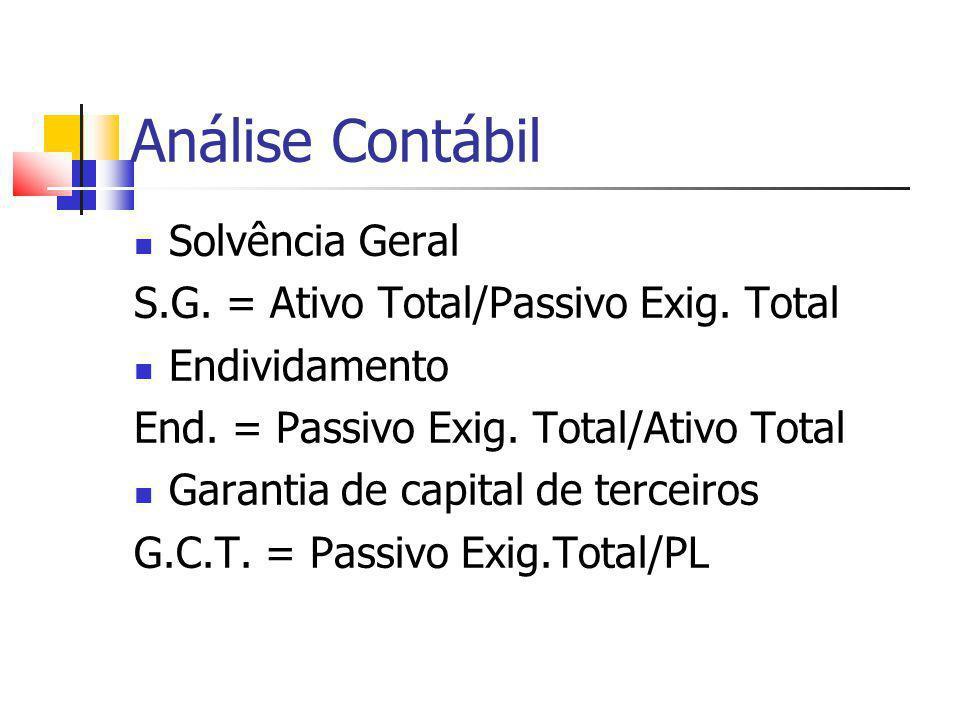 Análise Contábil Solvência Geral S.G. = Ativo Total/Passivo Exig. Total Endividamento End. = Passivo Exig. Total/Ativo Total Garantia de capital de te