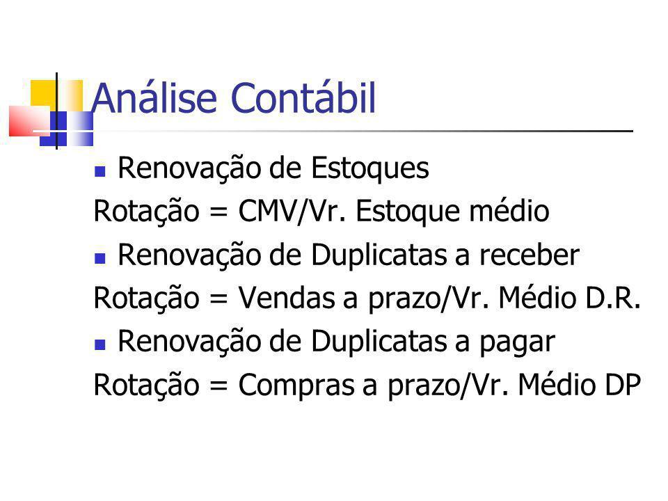 Análise Contábil Renovação de Estoques Rotação = CMV/Vr. Estoque médio Renovação de Duplicatas a receber Rotação = Vendas a prazo/Vr. Médio D.R. Renov