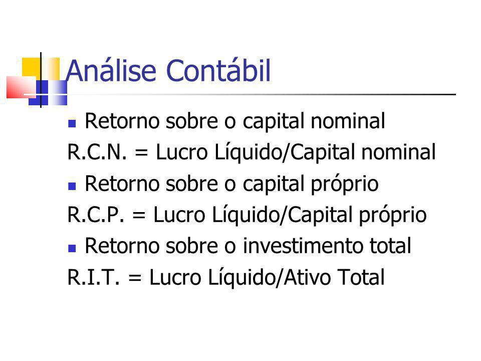 Análise Contábil Retorno sobre o capital nominal R.C.N. = Lucro Líquido/Capital nominal Retorno sobre o capital próprio R.C.P. = Lucro Líquido/Capital