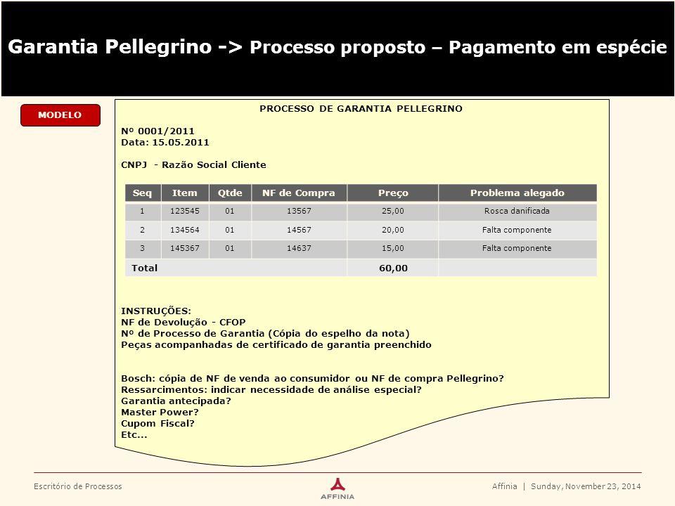Escritório de ProcessosAffinia | Sunday, November 23, 2014 PROCESSO DE GARANTIA PELLEGRINO Nº 0001/2011 Data: 15.05.2011 CNPJ - Razão Social Cliente I