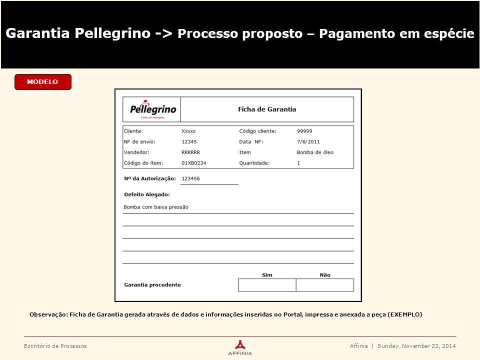 Escritório de ProcessosAffinia | Sunday, November 23, 2014 MODELO Observação: Ficha de Garantia gerada através de dados e informações inseridas no Por