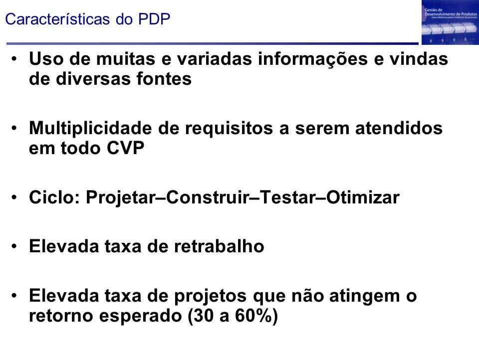 Características do PDP Uso de muitas e variadas informações e vindas de diversas fontes Multiplicidade de requisitos a serem atendidos em todo CVP Cic