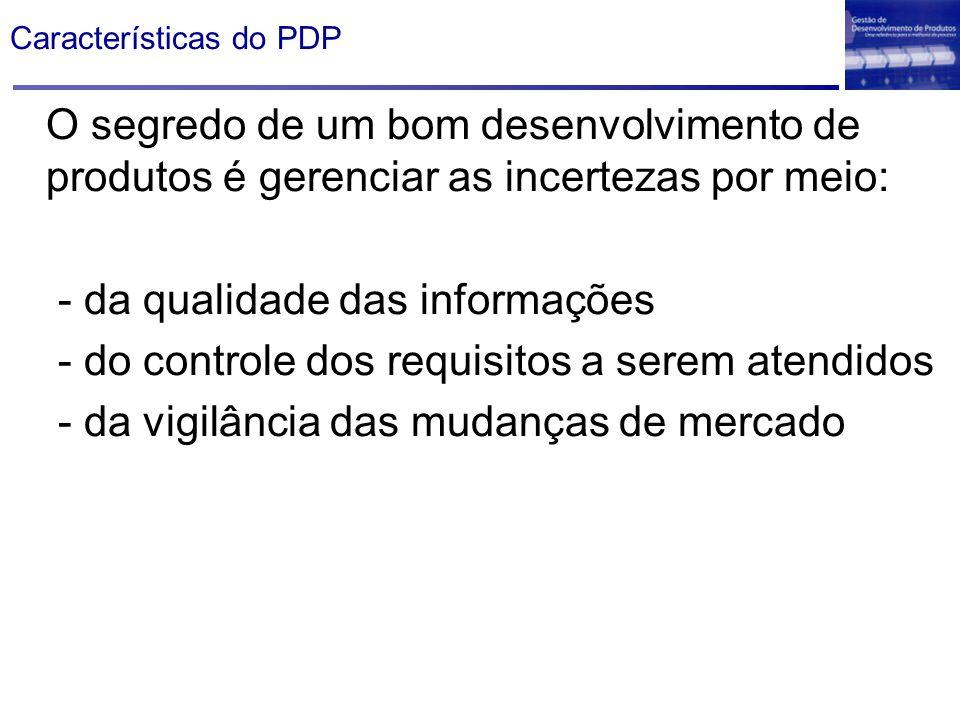 Características do PDP O segredo de um bom desenvolvimento de produtos é gerenciar as incertezas por meio: - da qualidade das informações - do control