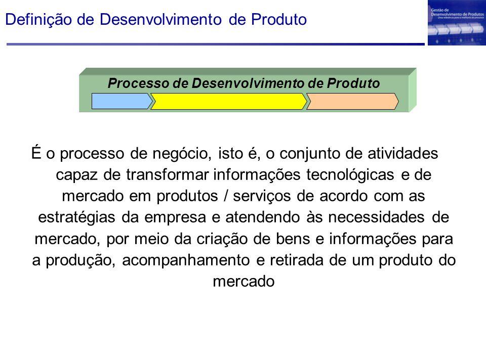 Definição de Desenvolvimento de Produto É o processo de negócio, isto é, o conjunto de atividades capaz de transformar informações tecnológicas e de m