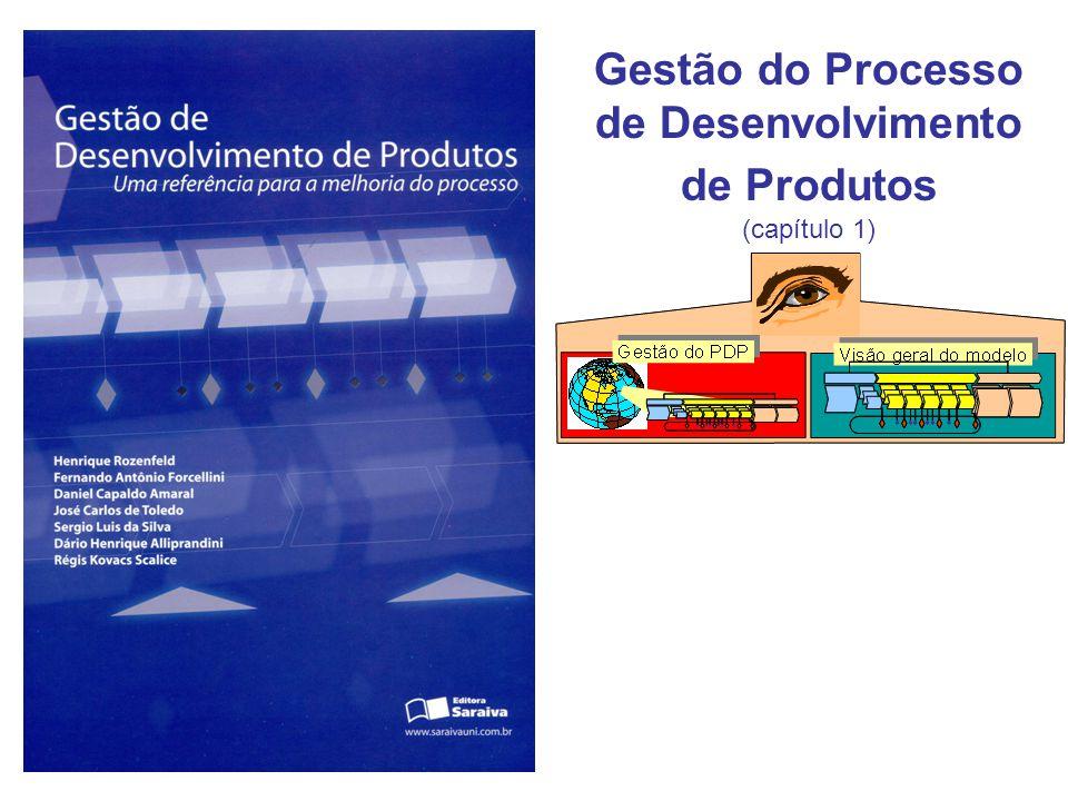 A importância da gestão do PDP A estratégia de produto, A estratégia de desenvolvimento, O modo como a empresa organiza e gerencia o desenvolvimento; determinam O desempenho do produto no mercado, e A velocidade, eficiência e qualidade do PDP