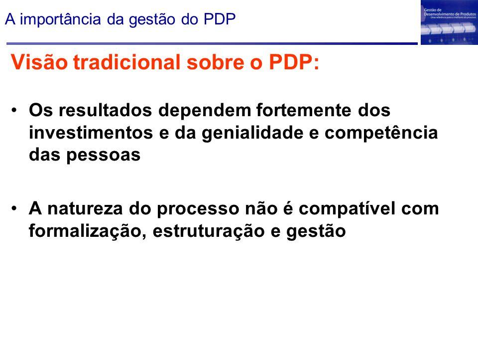 A importância da gestão do PDP Visão tradicional sobre o PDP: Os resultados dependem fortemente dos investimentos e da genialidade e competência das p