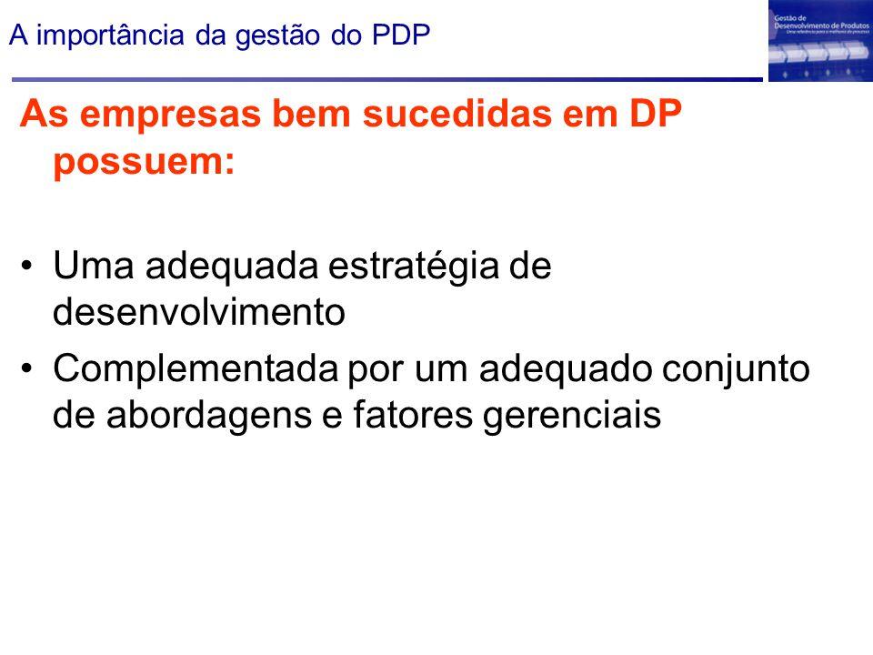 A importância da gestão do PDP As empresas bem sucedidas em DP possuem: Uma adequada estratégia de desenvolvimento Complementada por um adequado conju