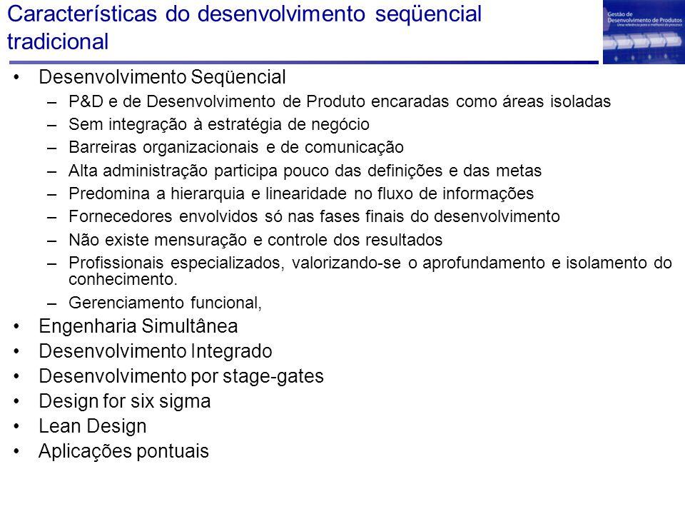 Características do desenvolvimento seqüencial tradicional Desenvolvimento Seqüencial –P&D e de Desenvolvimento de Produto encaradas como áreas isolada