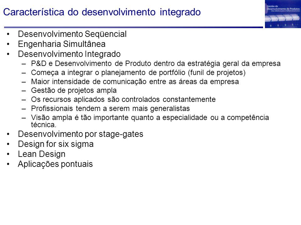 Característica do desenvolvimento integrado Desenvolvimento Seqüencial Engenharia Simultânea Desenvolvimento Integrado –P&D e Desenvolvimento de Produ