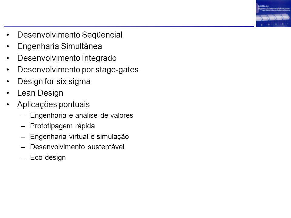 Desenvolvimento Seqüencial Engenharia Simultânea Desenvolvimento Integrado Desenvolvimento por stage-gates Design for six sigma Lean Design Aplicações