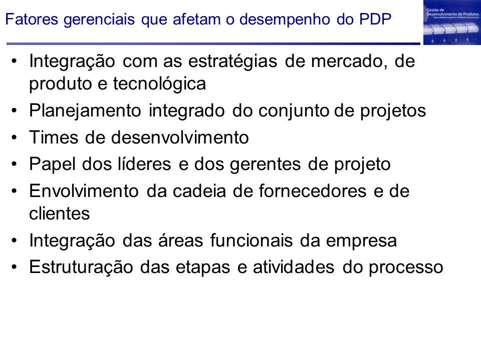 Fatores gerenciais que afetam o desempenho do PDP Integração com as estratégias de mercado, de produto e tecnológica Planejamento integrado do conjunt