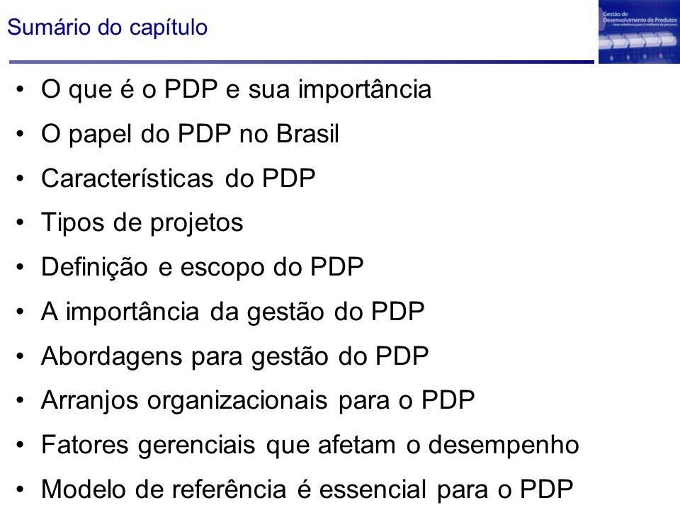 Sumário do capítulo O que é o PDP e sua importância O papel do PDP no Brasil Características do PDP Tipos de projetos Definição e escopo do PDP A impo