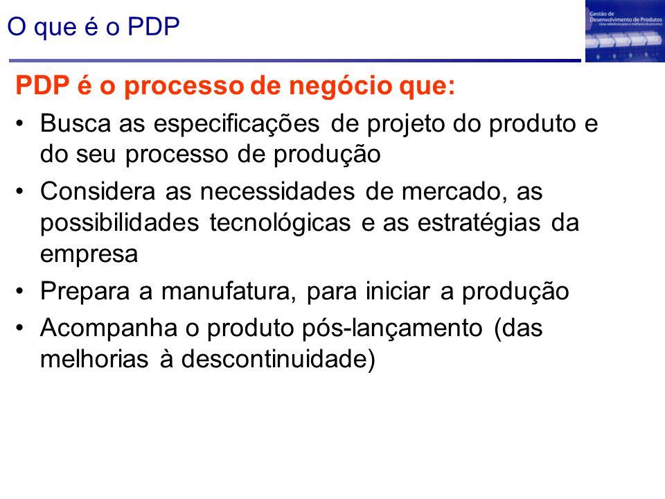 O que é o PDP PDP é o processo de negócio que: Busca as especificações de projeto do produto e do seu processo de produção Considera as necessidades d