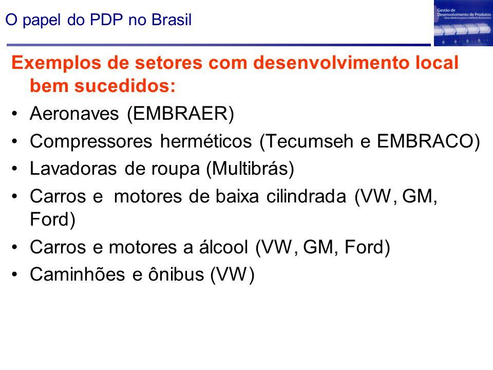 O papel do PDP no Brasil Exemplos de setores com desenvolvimento local bem sucedidos: Aeronaves (EMBRAER) Compressores herméticos (Tecumseh e EMBRACO)