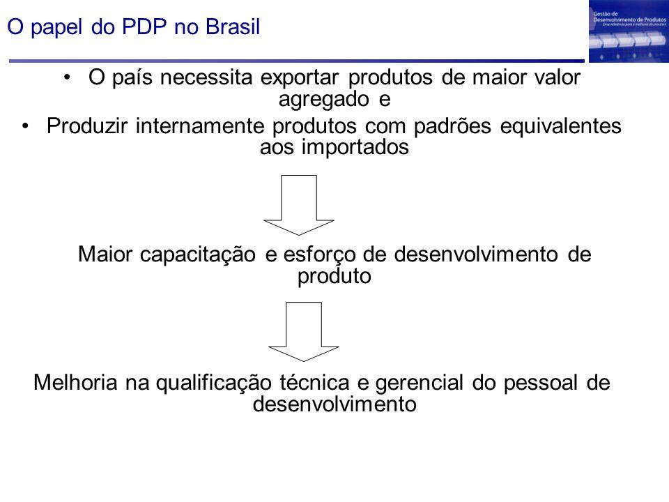Características do PDP Elevado grau de incertezas e riscos Decisões importantes no início, quando incertezas são maiores Dificuldade de mudar decisões iniciais ~80% do custo do produto são comprometidos durante as etapas iniciais do PDP