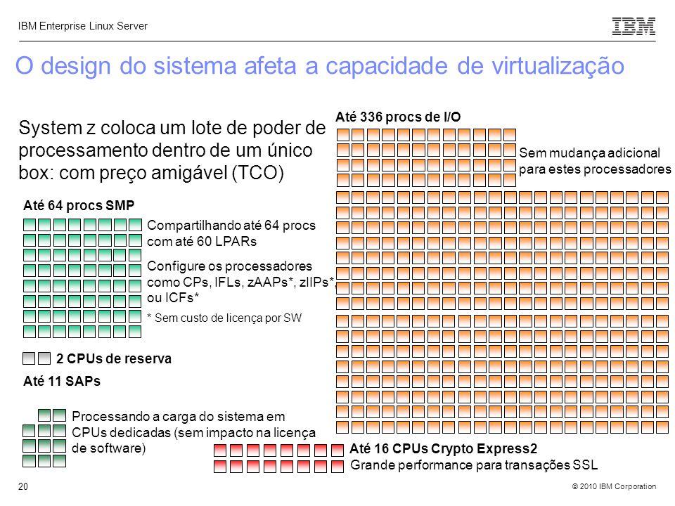 © 2010 IBM Corporation IBM Enterprise Linux Server 20 O design do sistema afeta a capacidade de virtualização Até 336 procs de I/O Sem mudança adicion
