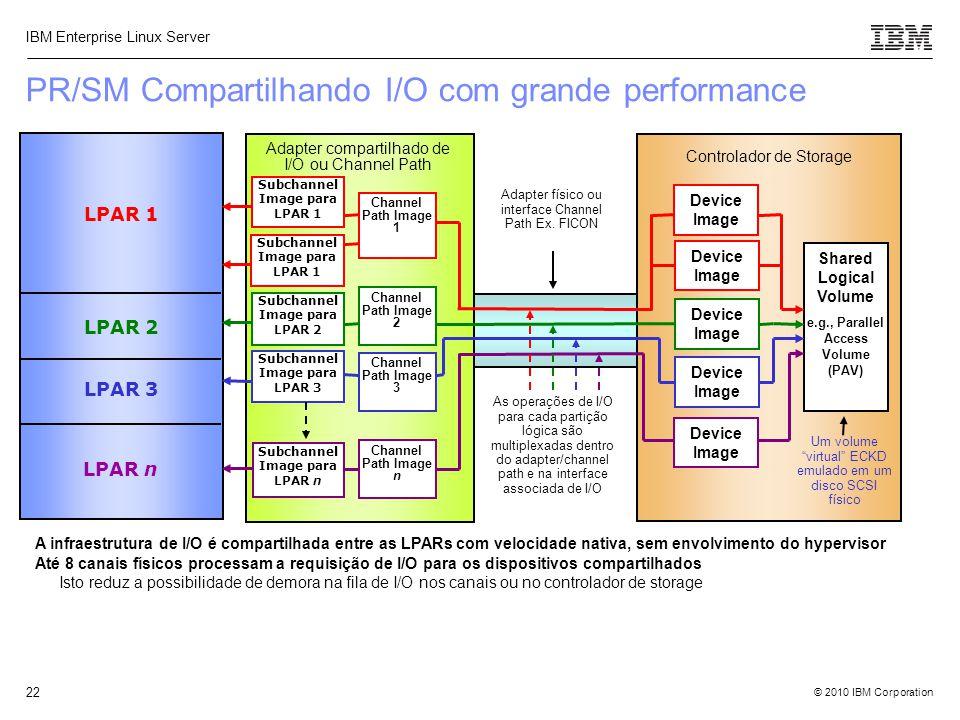 © 2010 IBM Corporation IBM Enterprise Linux Server 22 PR/SM Compartilhando I/O com grande performance Adapter compartilhado de I/O ou Channel Path LPA