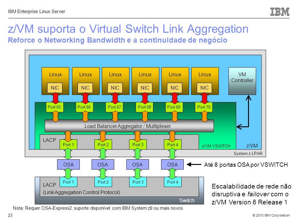 © 2010 IBM Corporation IBM Enterprise Linux Server 23 z/VM suporta o Virtual Switch Link Aggregation Reforce o Networking Bandwidth e a continuidade d