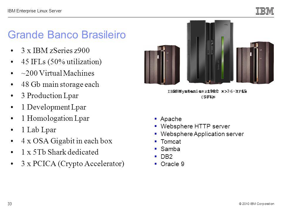 © 2010 IBM Corporation IBM Enterprise Linux Server 33 Grande Banco Brasileiro 3 x IBM zSeries z900 45 IFLs (50% utilization) ~200 Virtual Machines 48