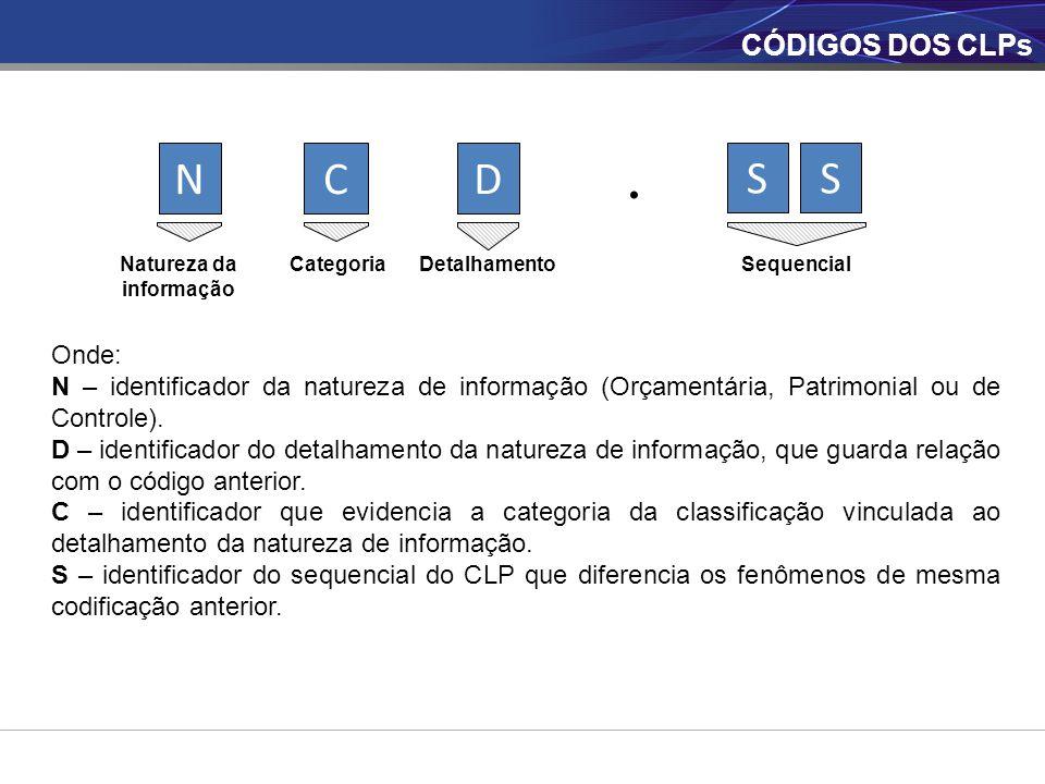 CÓDIGOS DOS CLPs Onde: N – identificador da natureza de informação (Orçamentária, Patrimonial ou de Controle). D – identificador do detalhamento da na