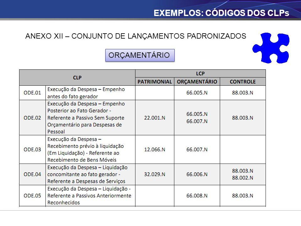 EXEMPLOS: CÓDIGOS DOS CLPs ANEXO XII – CONJUNTO DE LANÇAMENTOS PADRONIZADOS ORÇAMENTÁRIO