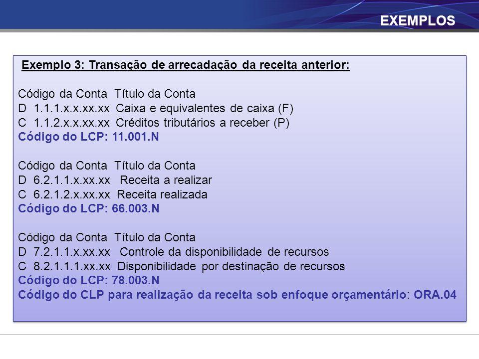 EXEMPLOS Exemplo 3: Transação de arrecadação da receita anterior: Código da Conta Título da Conta D 1.1.1.x.x.xx.xx Caixa e equivalentes de caixa (F)