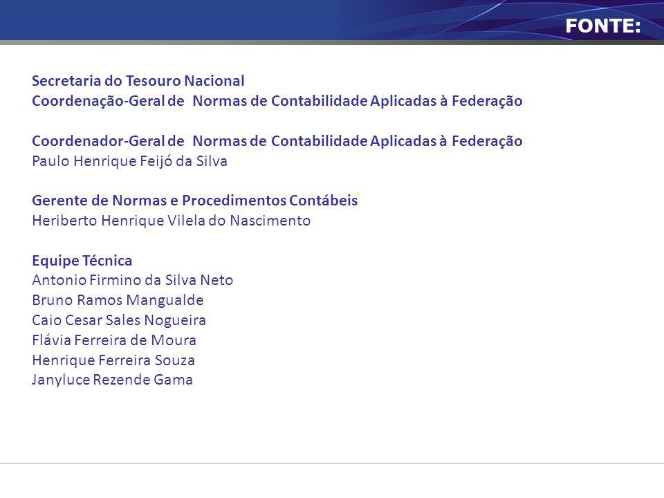 Secretaria do Tesouro Nacional Coordenação-Geral de Normas de Contabilidade Aplicadas à Federação Coordenador-Geral de Normas de Contabilidade Aplicad