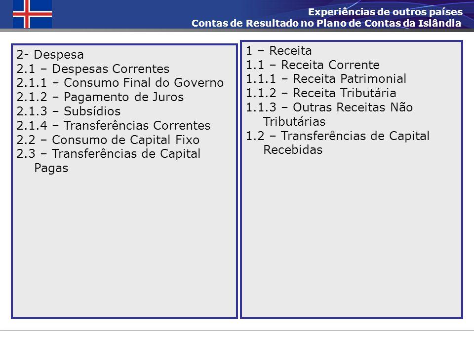 2- Despesa 2.1 – Despesas Correntes 2.1.1 – Consumo Final do Governo 2.1.2 – Pagamento de Juros 2.1.3 – Subsídios 2.1.4 – Transferências Correntes 2.2