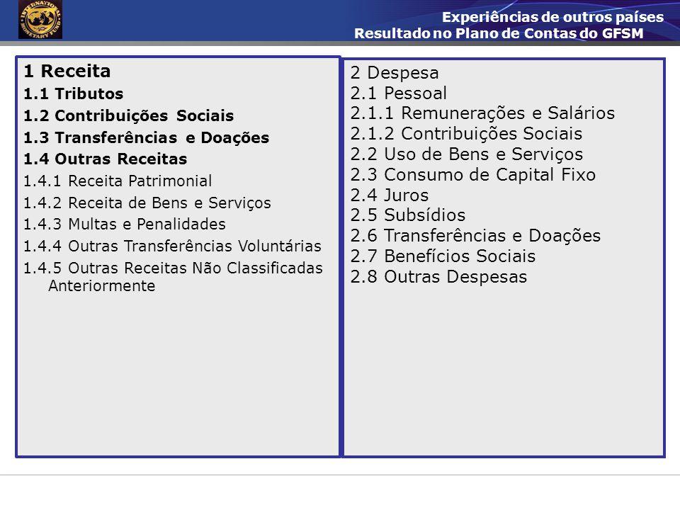1 Receita 1.1 Tributos 1.2 Contribuições Sociais 1.3 Transferências e Doações 1.4 Outras Receitas 1.4.1 Receita Patrimonial 1.4.2 Receita de Bens e Se