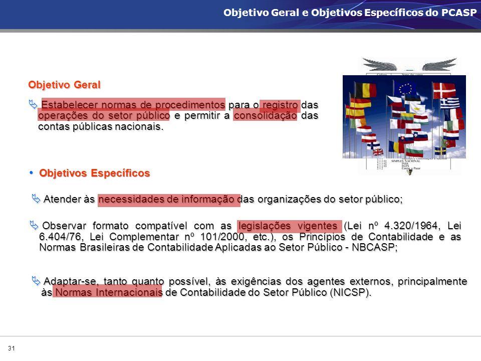Objetivos Específicos Objetivos Específicos Objetivo Geral  Estabelecer normas de procedimentos para o registro das operações do setor público e perm