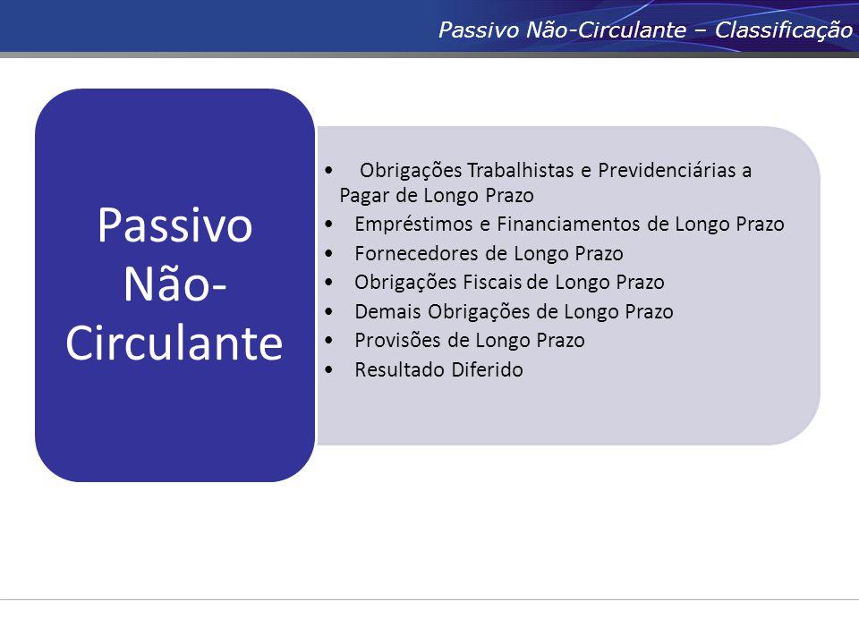 Passivo Não-Circulante – Classificação Obrigações Trabalhistas e Previdenciárias a Pagar de Longo Prazo Empréstimos e Financiamentos de Longo Prazo Fo