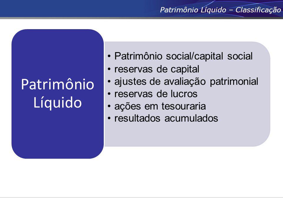 Patrimônio Líquido – Classificação Patrimônio social/capital social reservas de capital ajustes de avaliação patrimonial reservas de lucros ações em t