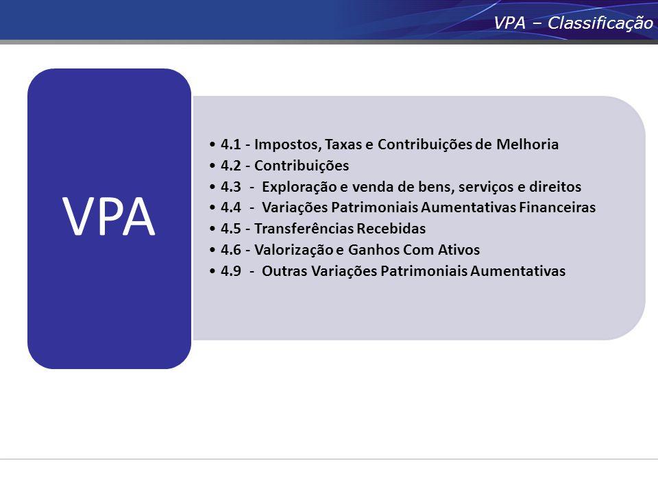VPA – Classificação 4.1 - Impostos, Taxas e Contribuições de Melhoria 4.2 - Contribuições 4.3 - Exploração e venda de bens, serviços e direitos 4.4 -